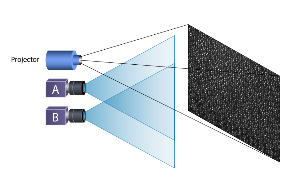 ams projector graphic
