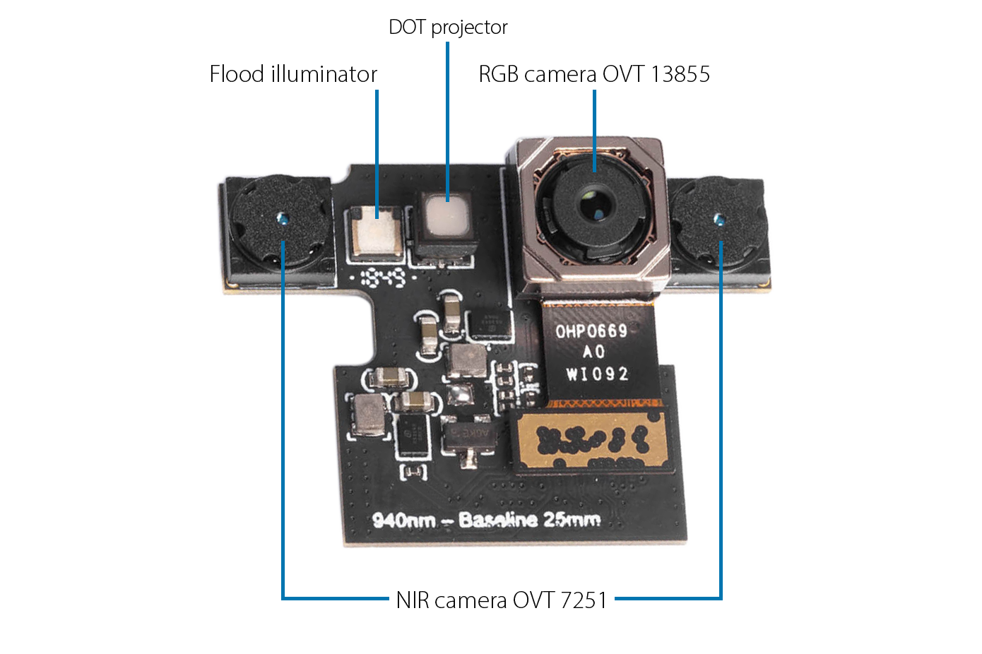 Stereo Vision Reference Design