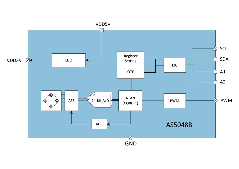 AS5048B Block Diagram
