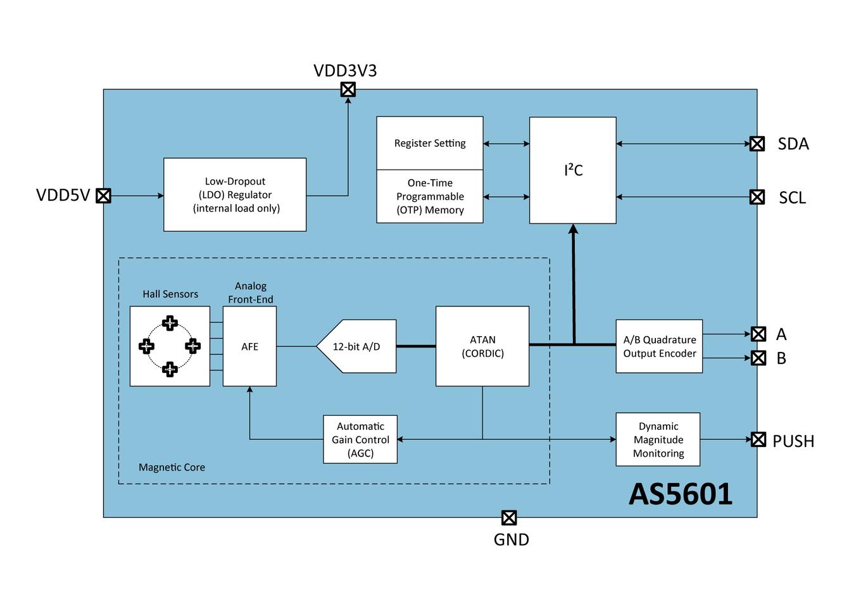 AS5601 Block Diagram