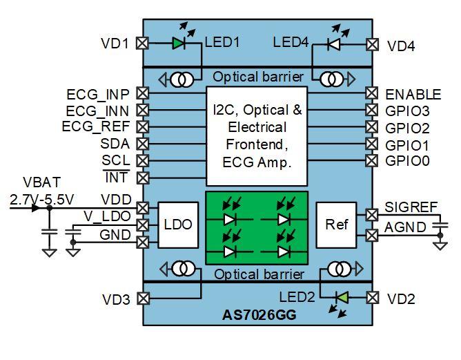 AS7026GG Block Diagram