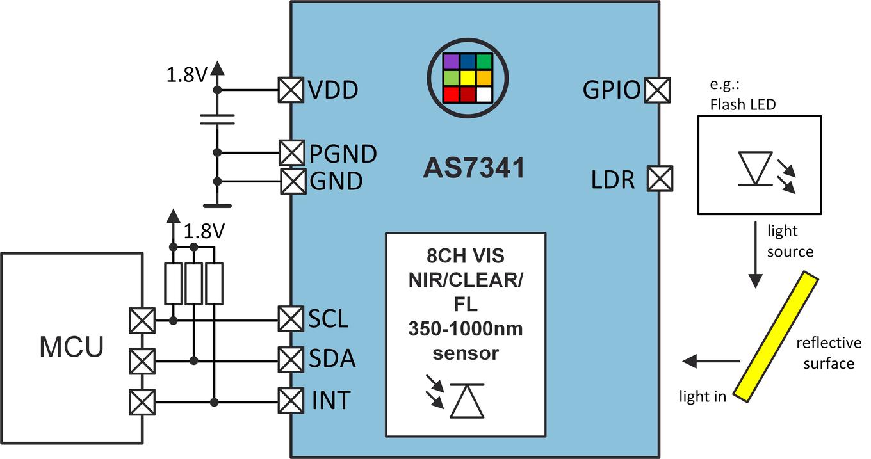 AS7341 Block Diagram