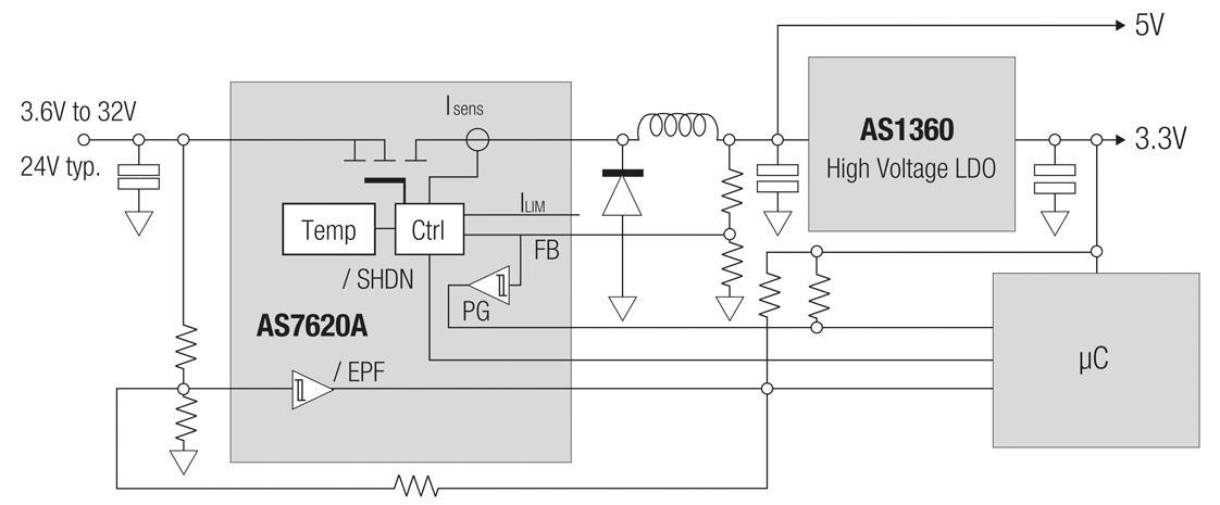 As7620 Application Diagram