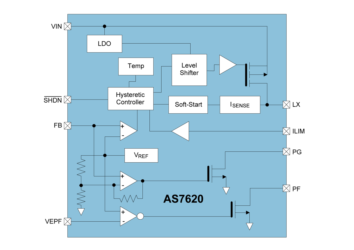 AS7620 Block Diagram