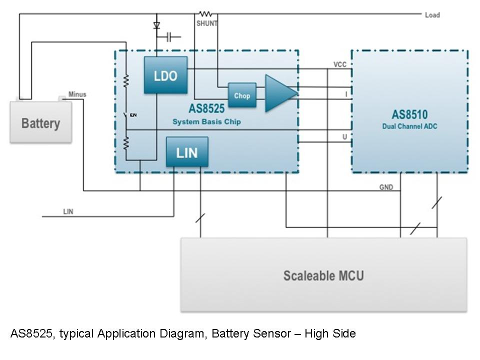 AS8525 Application Diagram