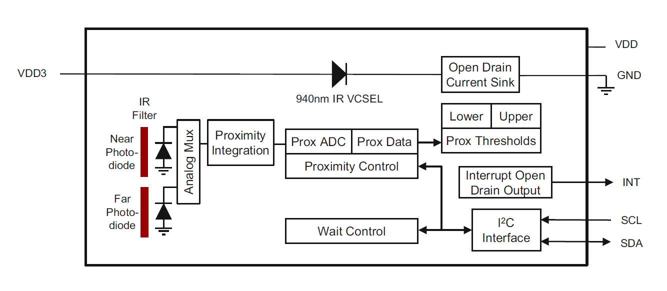 TMD2635 Block Diagram