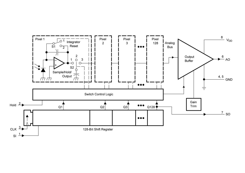 TSL1401CCS Block Diagram