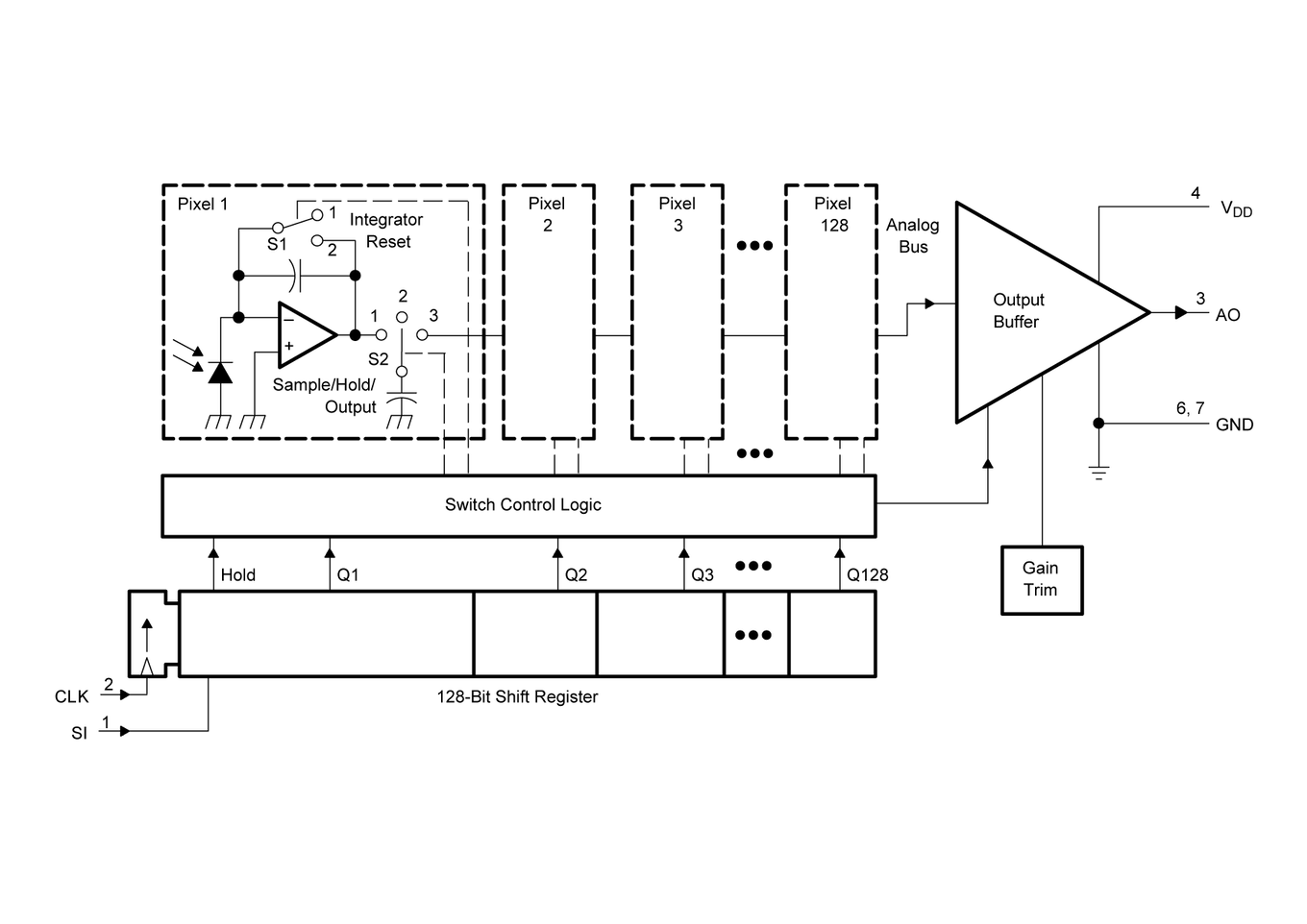 TSL1401CL Block Diagram